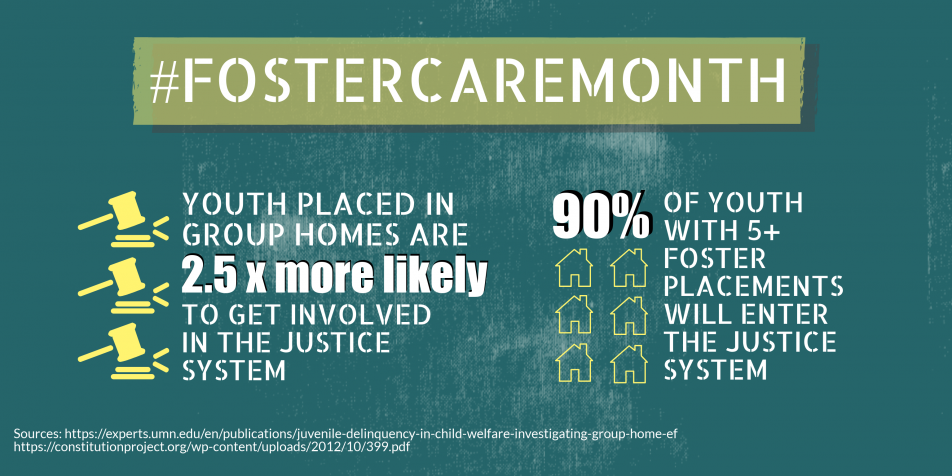 Infographic reading: youth in group homes are 2.5 times more likely to enter the justice system; 90% of youth with 5+ placement changes will end up in the justice system.